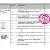 Unit 42 Project Management for Business Assignment