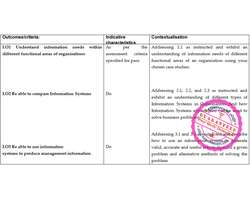 Unit 5 Information System in Organisations Assignment