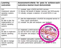 Unit 27 Network Operating Systems Assignment