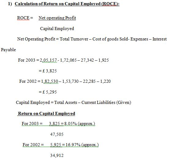 Calculate the following ratios Finance in the Hospitality Industry Assignment Solution Copy