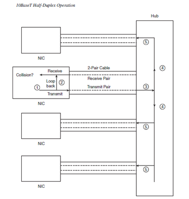 Unit 44 Local Area Networking Technologies Assignment