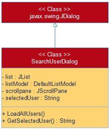 SearchUserDialog Class