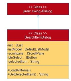 jDialog Programming in Java Sample Assignment