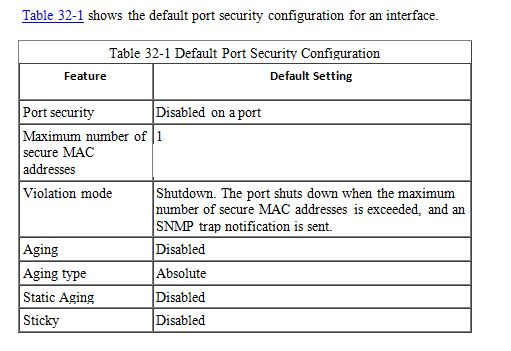 default port security