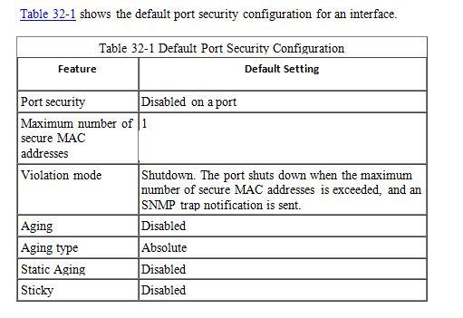 default port security