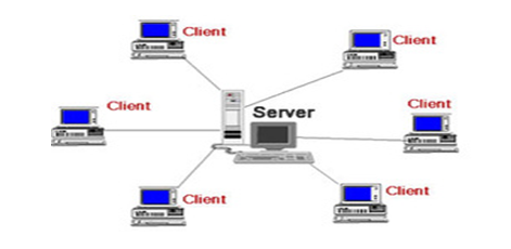 Server Structure