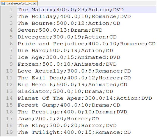 Sample database_of_cd_dvd