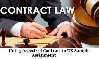 aspects contract negligence business