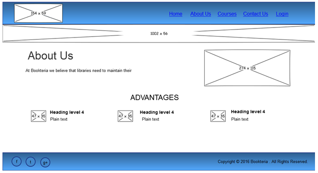 Wireframe of About Us