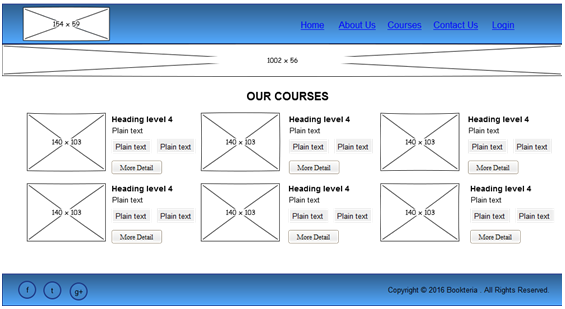 Wireframe of Courses