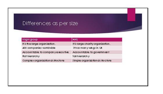 Business Environment Slide 8