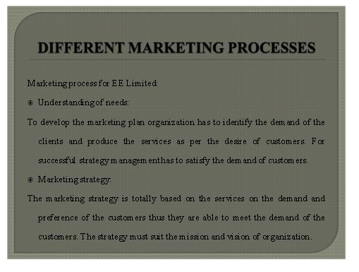 Unit 2 Marketing Essentials Sample Assignment55