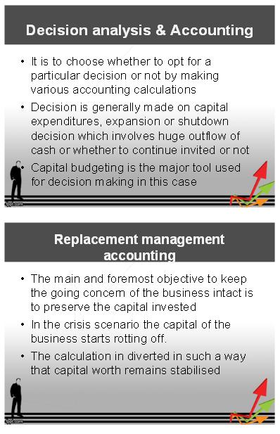 Account Management Presentation