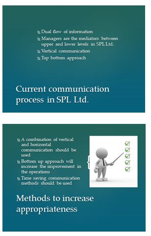 develop the communication process presentation 3