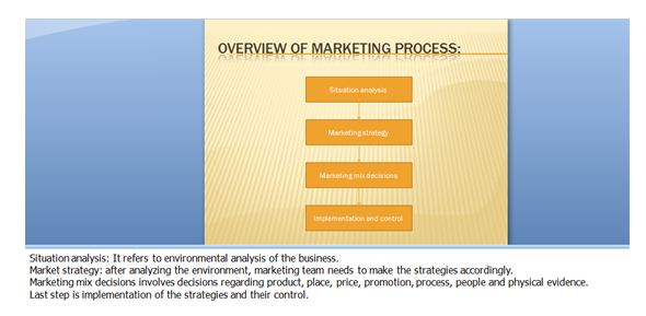 Marketing Essentials  Presentation 4