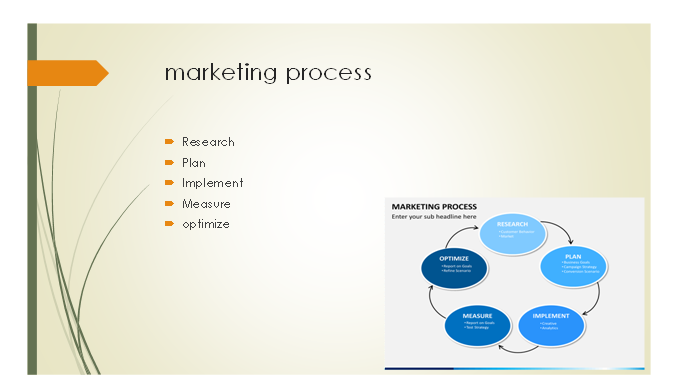 Marketing Essentials Slide 3
