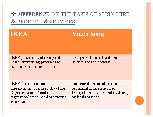 stakeholders unit 1 assignment 1 Free essay: table 3: assignment 12: p2 - influence of stakeholders name of  organisation b: | apple | sector: | | examples of stakeholders.