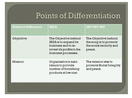 Business enviroment Presentation 7