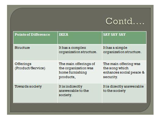 Business enviroment Presentation 9