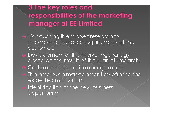 Marketing & its Application Slide 5