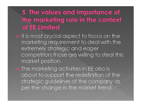 Marketing & its Application Slide 7