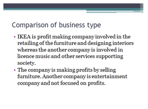 Unit 1 Business and Business Environment Assignment Solution – IKEA