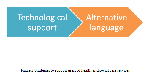 Strategies to support users of health and social care services