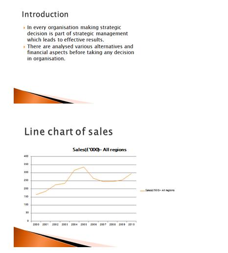 Business Decision Making slide 1 & 2