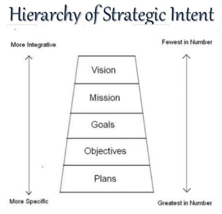 Unit 19 Marketing Planning Assignment1