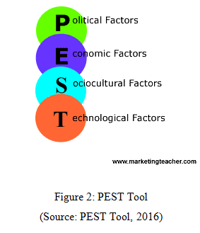 Unit 2 Marketing Essentials Sample Solution2