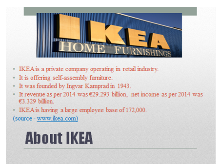 Unit 1 Business Environment Assignment Copy - IKEA.PNG2