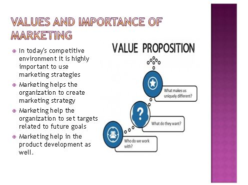 Marketing Essentials Presentation 6