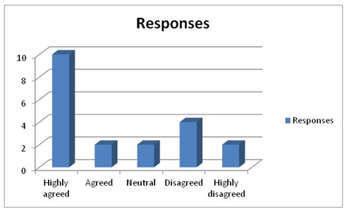 Unit 4 Research Project on Customer Satisfaction Assignment 20 PNG