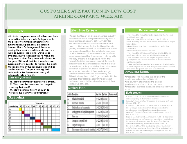 reaerch project on customer satisfaction of