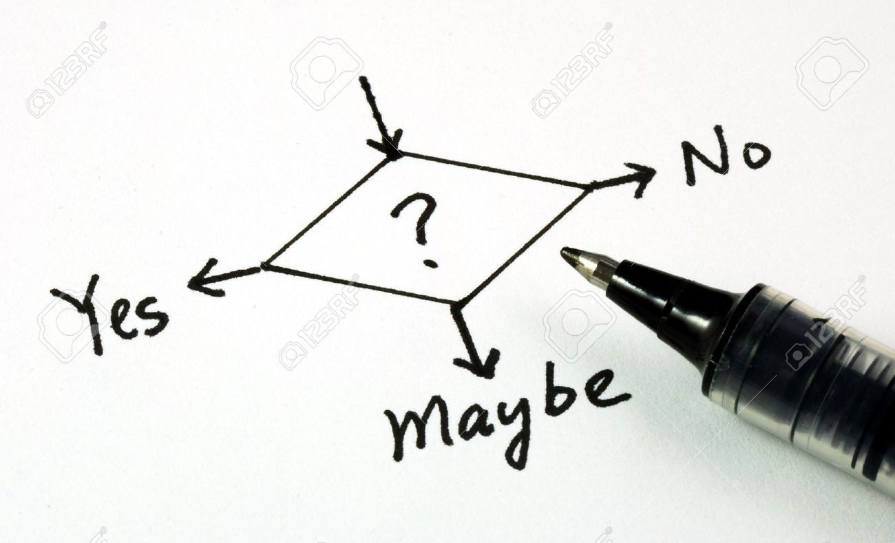 Business decision making - HND Help