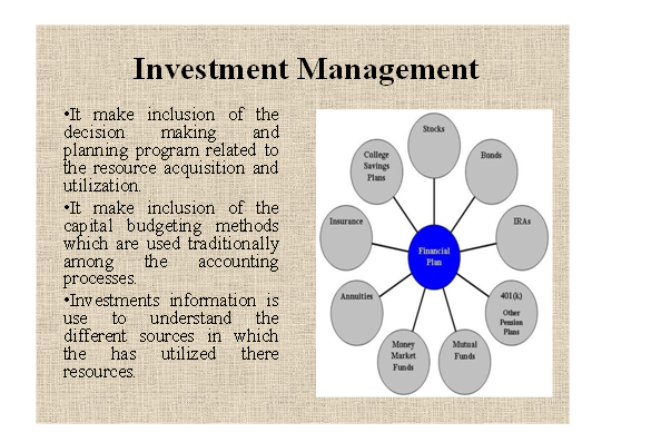 Financial Management Slide 7