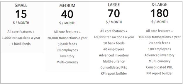 KPI report builder