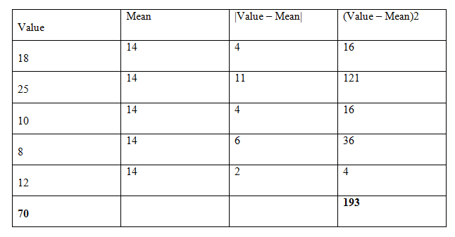 table image - Assignment Help