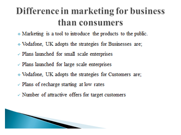 assignment marketing unit 4 We will write a custom essay sample on btec business unit 4 p1  • marketing informs us about the  btec business unit 1 d1  btec business unit 4 assignment.