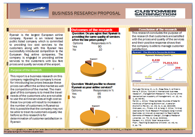 Unit 4 Research Project Assignment - Ryanair Airlines 8- Uk Assignment Writing Service
