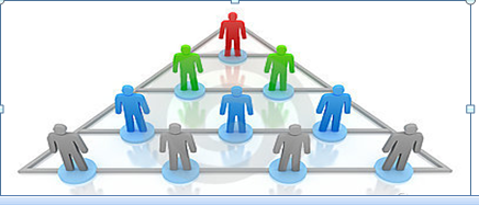 the relationship between authority essay Authority refers to the duties and responsibilities that are assigned to a person in a position of control, while power is the actual physical and direct control of someone over another person or group usually, people who are in a position of power have some degree of authority an example of a .