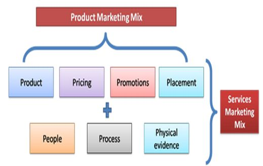 productmarketing