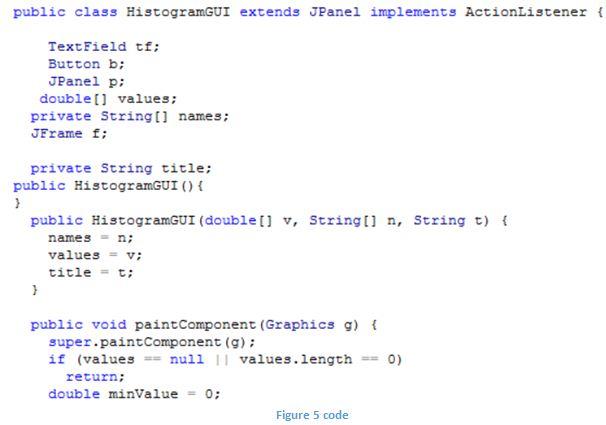 Figure 5 code
