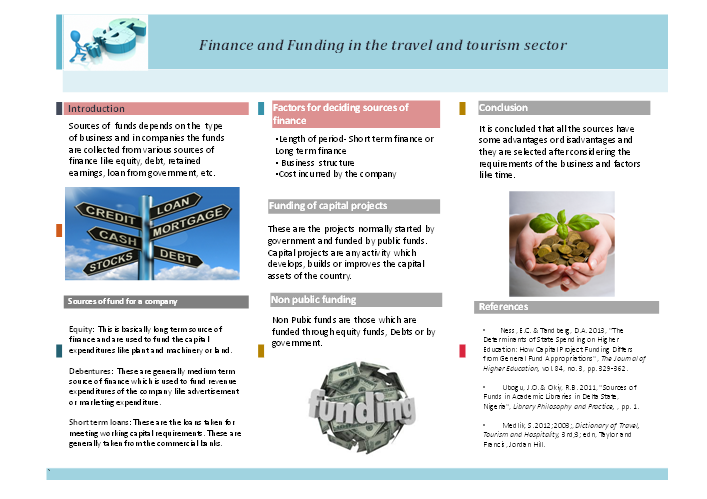 Finance and Funding in Travel and Tourism sector