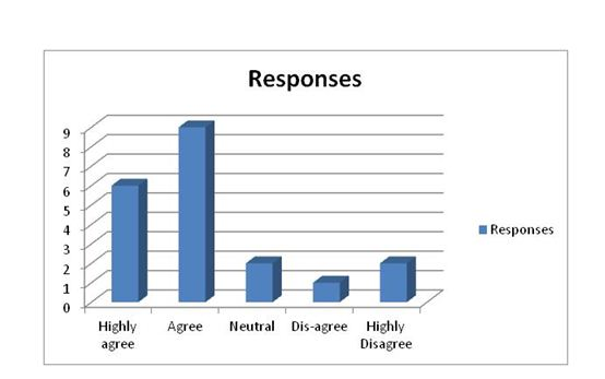 Response 4