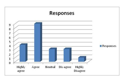 Response 6