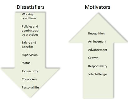 Unit 3 Assignment on Organization Behaviour – GSK Plc 5
