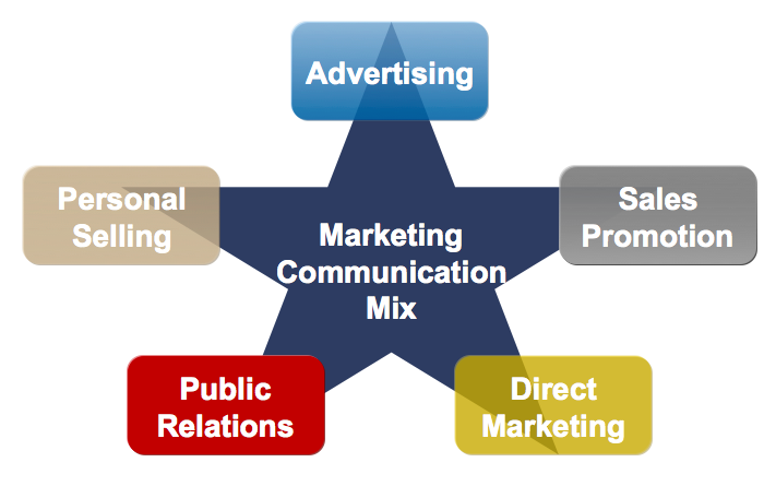 Unit 16 Strategic Marketing Communication Assignment, Uk assignment writing service