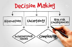Unit 6 Business Decision Making HND Assignment, Uk assignment writing service