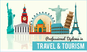 Unit 6 Contemporary issues in travel Tourism Assignment 1 - Uk Assignment writing Service